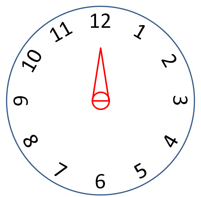 Drawing in PowerPoint – Clock Icons | powerpointy
