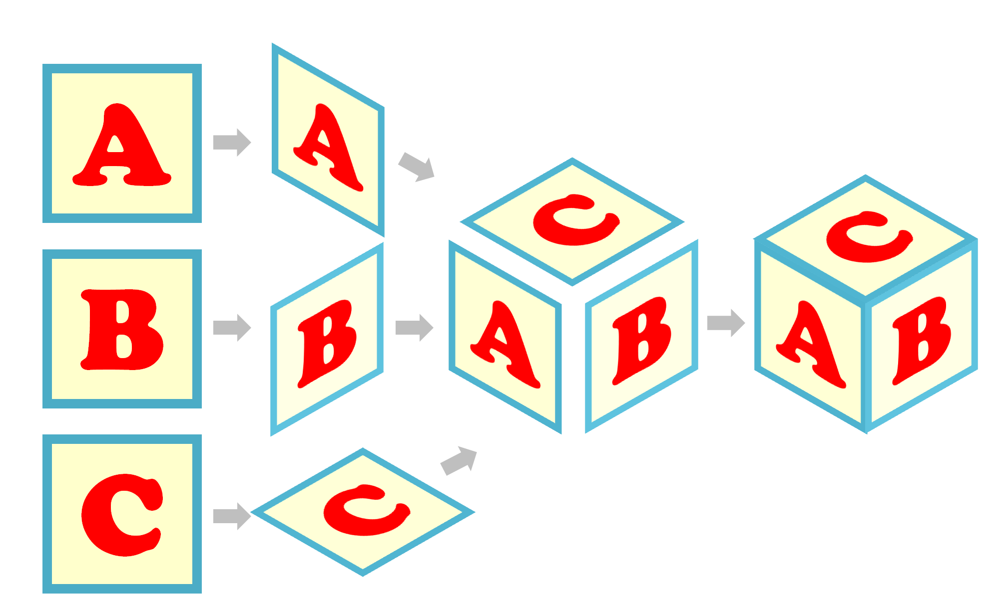 Drawing in powerpoint more alphabet blocks powerpointy persp 1 spiritdancerdesigns Image collections