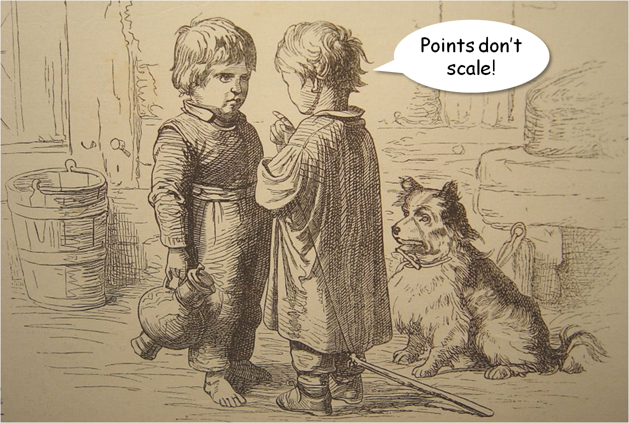 PowerPoint Secrets – Scaling Text | powerpointy