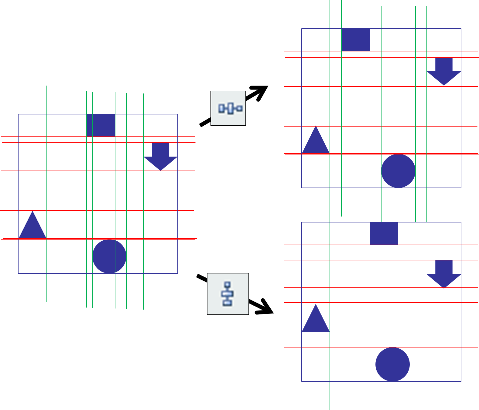 Only The Horizontal Spacing Green Lines Is Changed By Distribution And Ditto For Vertical Operation Red