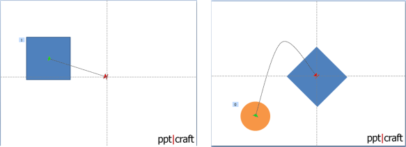 PowerPoint Secrets: Motion Paths | powerpointy