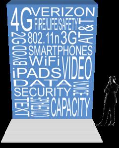 wireless concerns 4