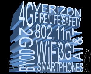 wireless concerns 6